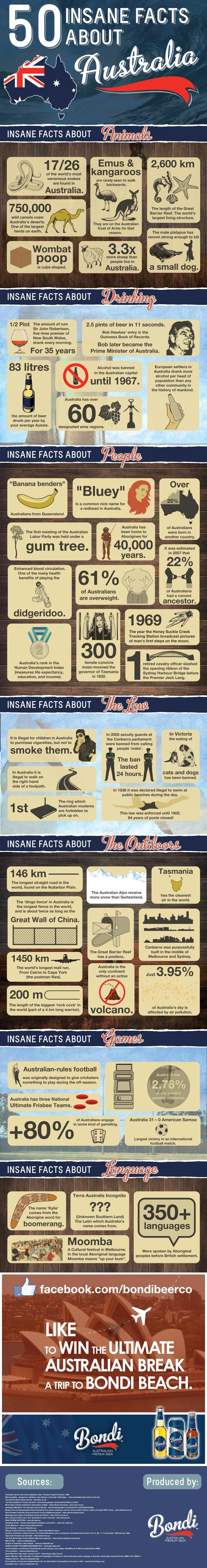 50-insane-facts-about-Australia_140814