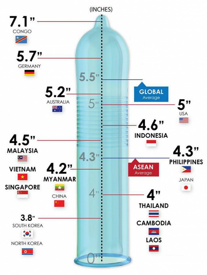 Men's Sizes Around the World