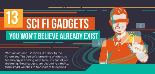 Sci Fi Gadgets You Won't Believe Already Exist