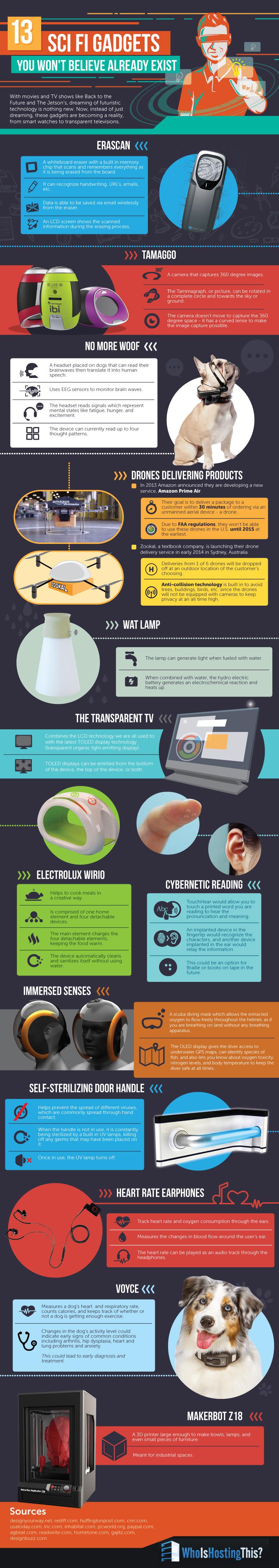 sci_fi_gadgets_you_wont_believe_exist_090914b3n