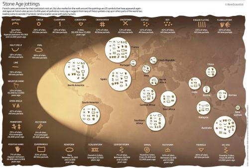 Stone Age Internet