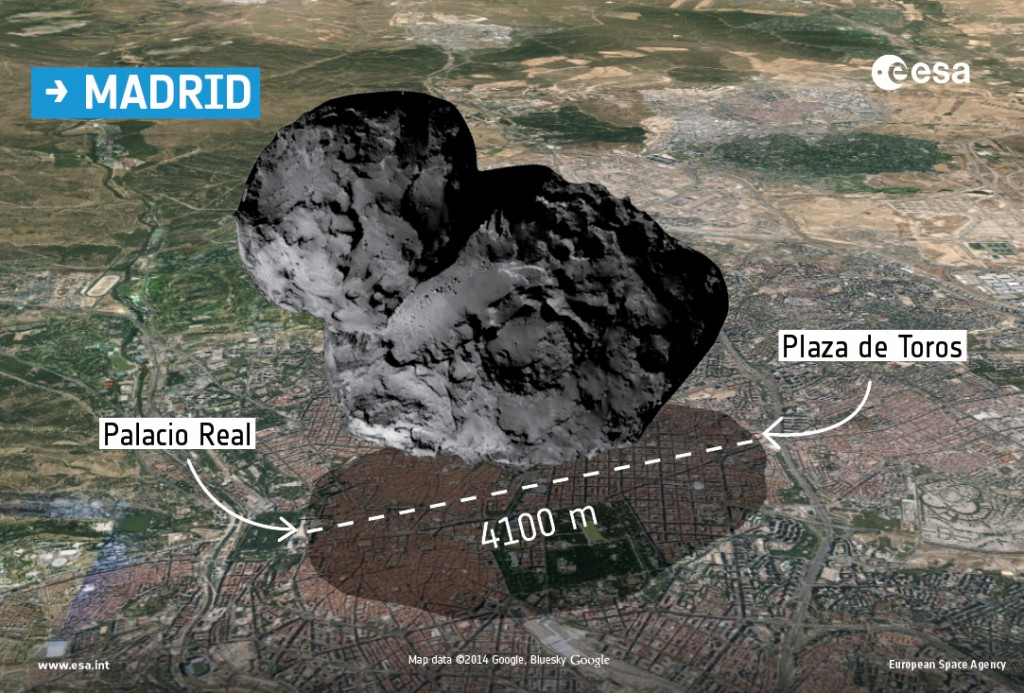 esa_comet_size_comparison_151114_madrid