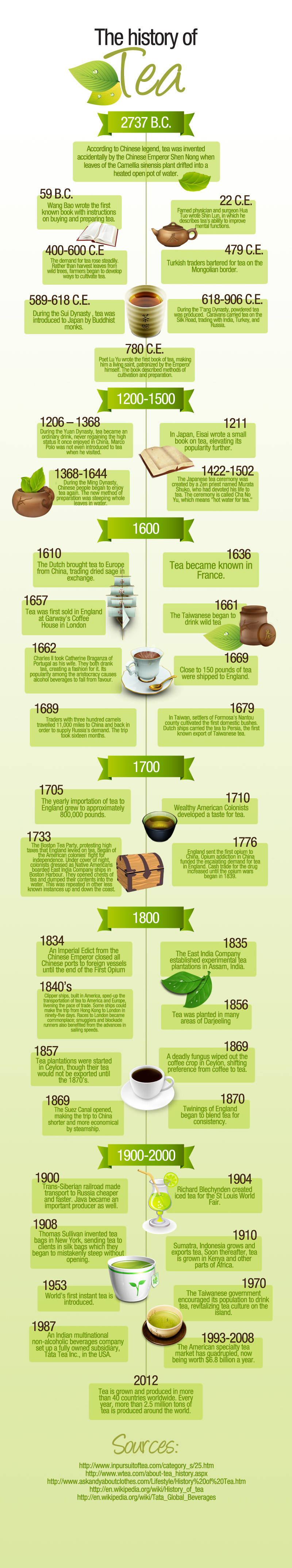 15_cool_infographics_about_tea_170115_14