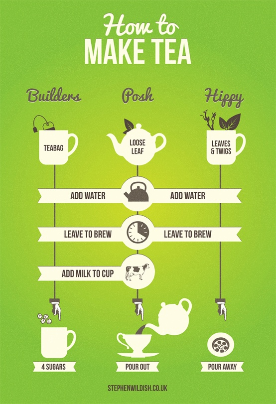 15_cool_infographics_about_tea_170115_15