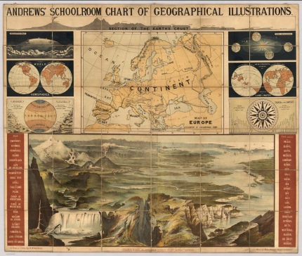 5 Incredible Vintage Infographics