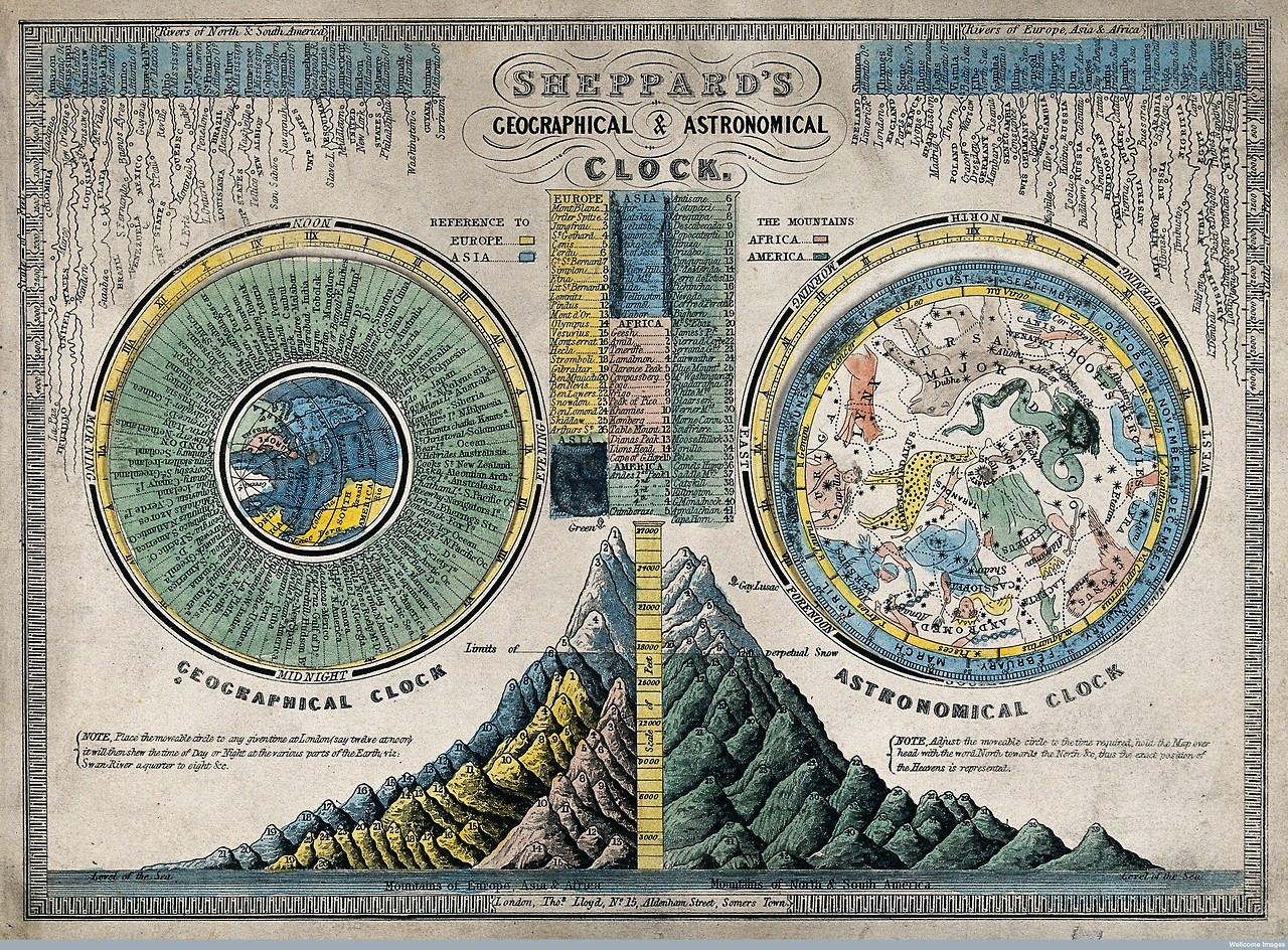 Sheppard_Geographical_Astronomical_Clock
