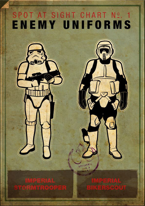 Star Wars Propaganda Posters Earthly Mission
