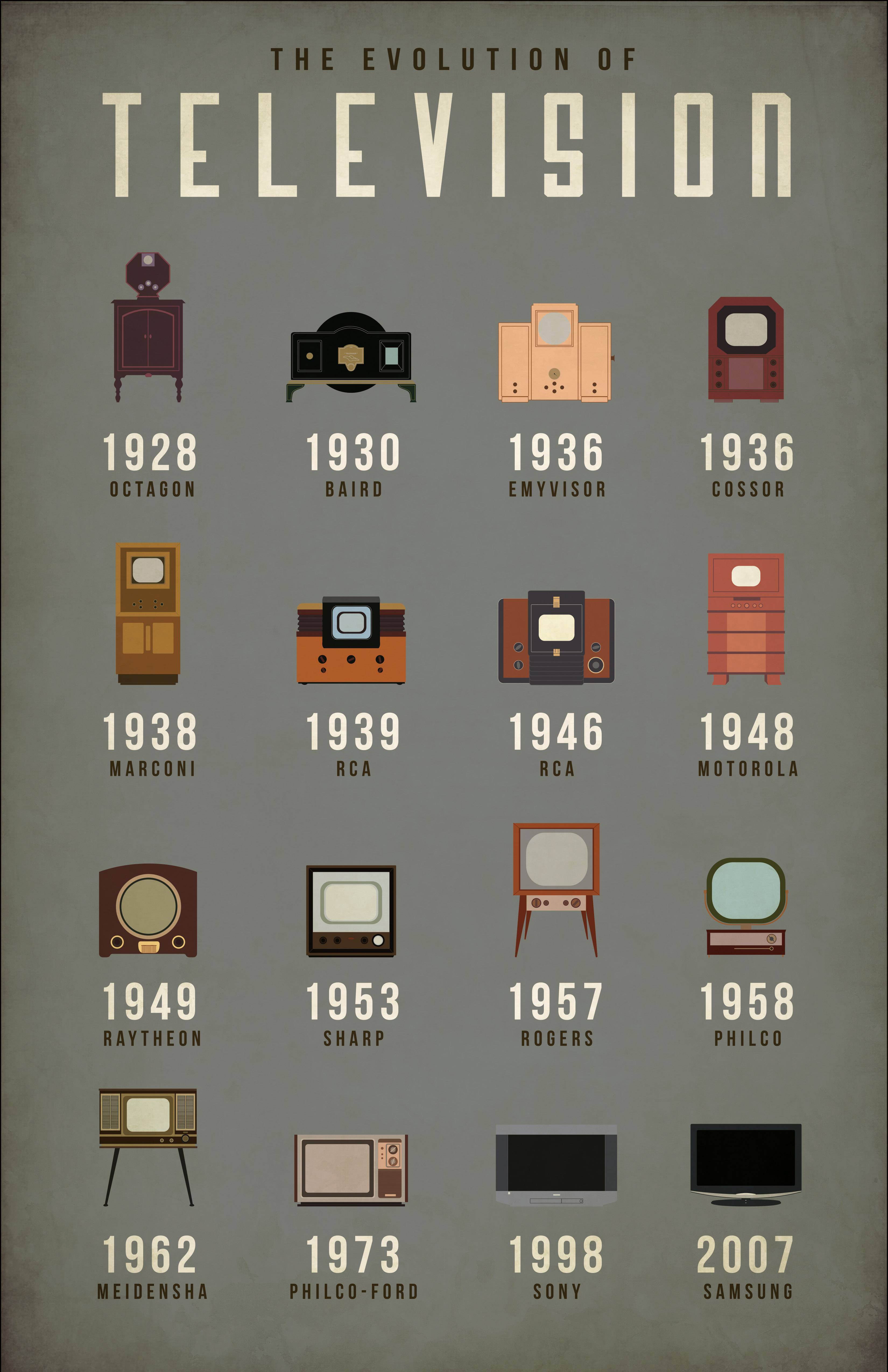 evolution-of-television-large