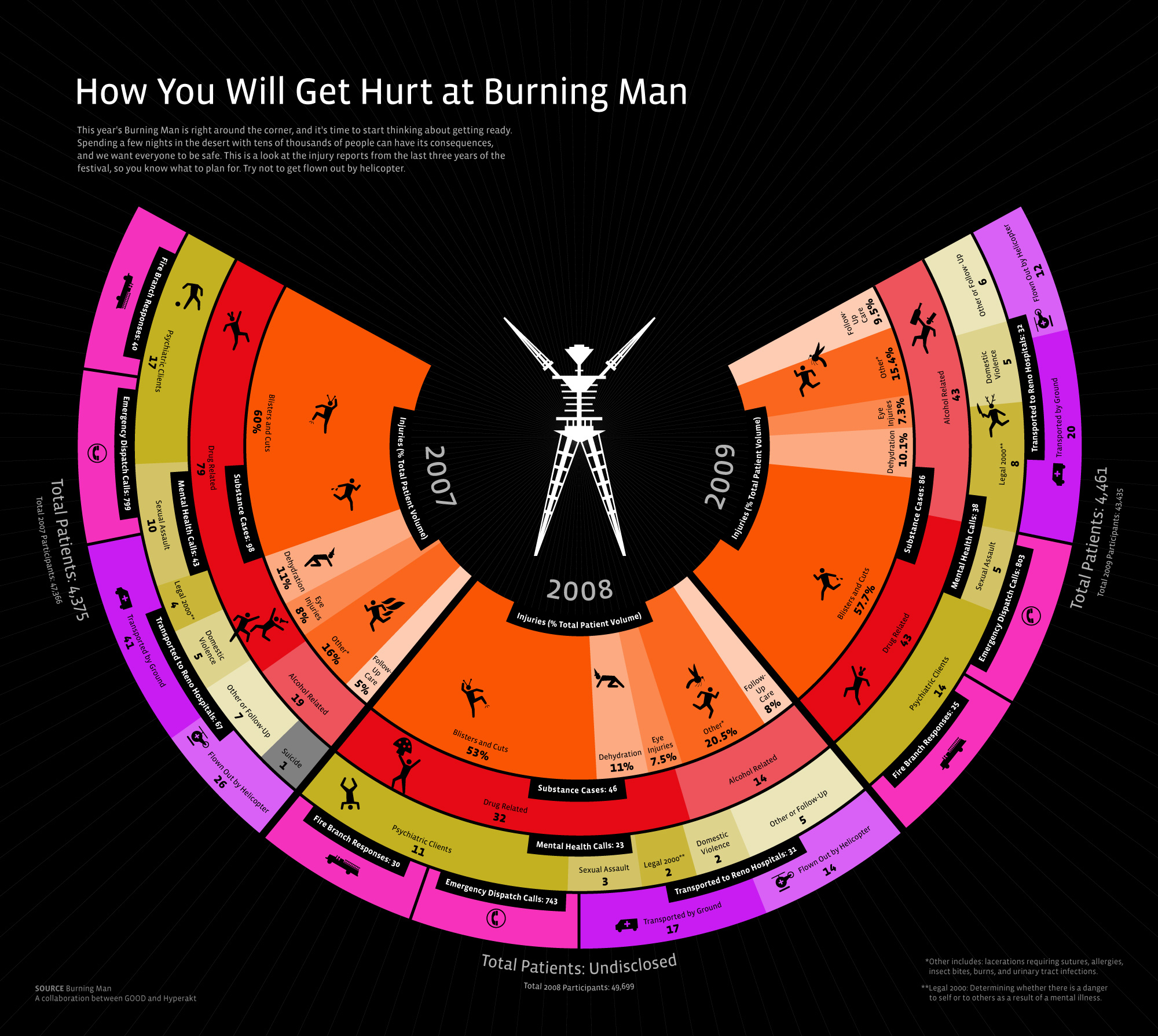 burning-man-infographics-3