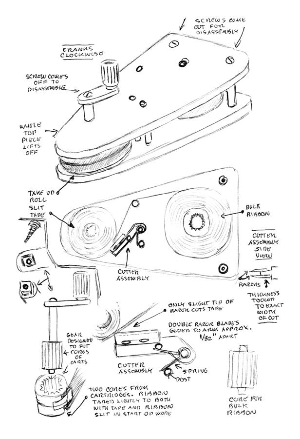 TypewriterRibbonSlitter