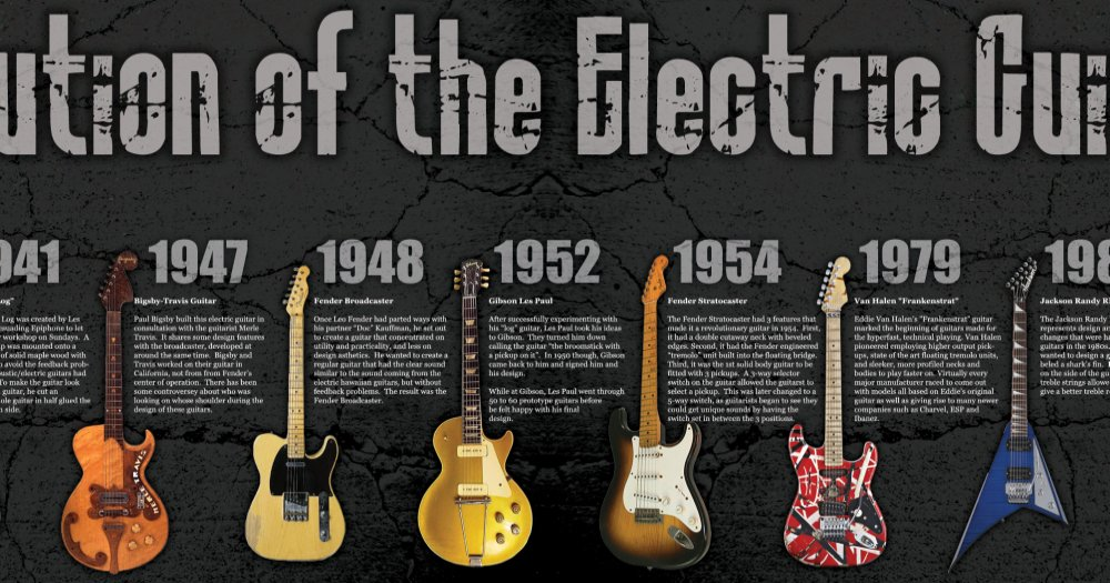 A History of the Guitar