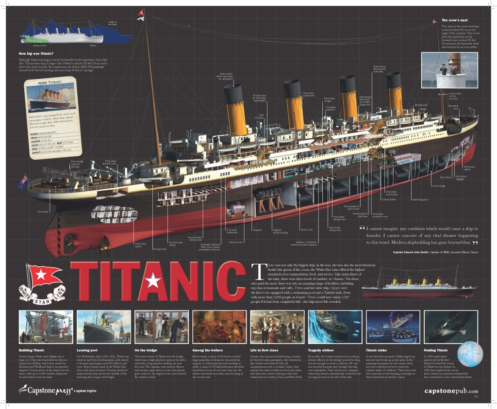 the titanic was an avoidable tragedy essay