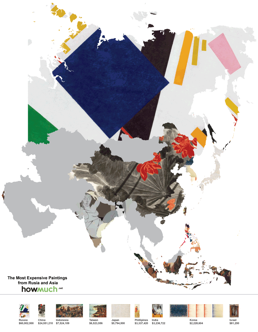 most-expensive-paintings-by-continent-Russia-Asia