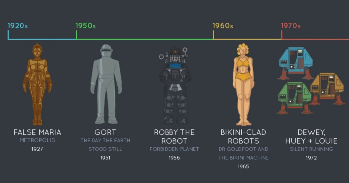 evolution-of-robots-fb2