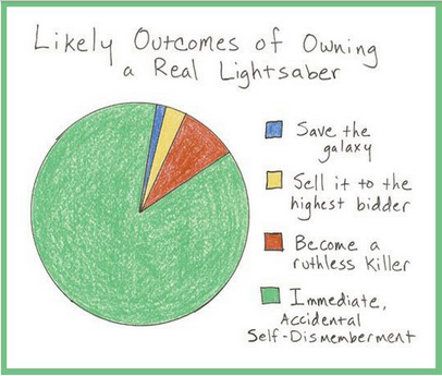 likely-outcomes-of-owning-a-real-lightsaber