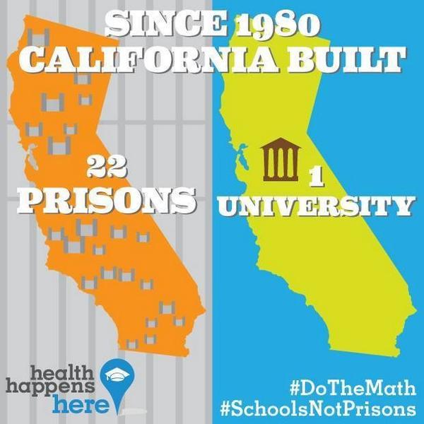 prisons-schools-california