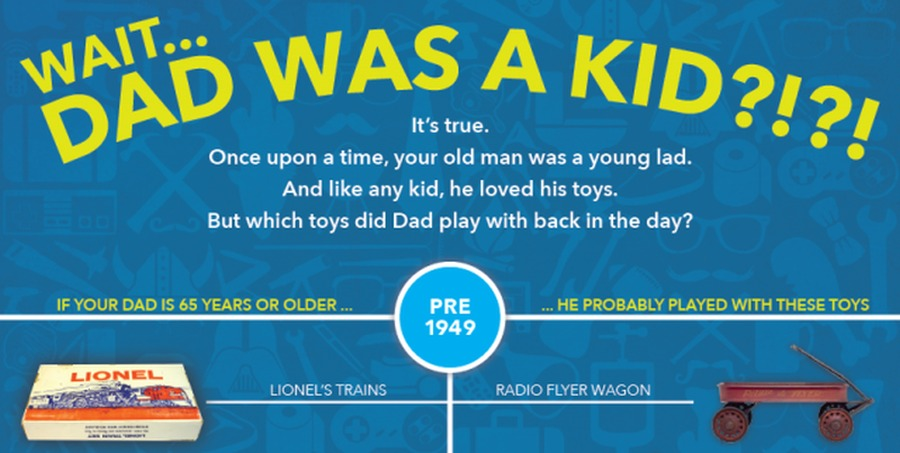 history-of-daddy-toys