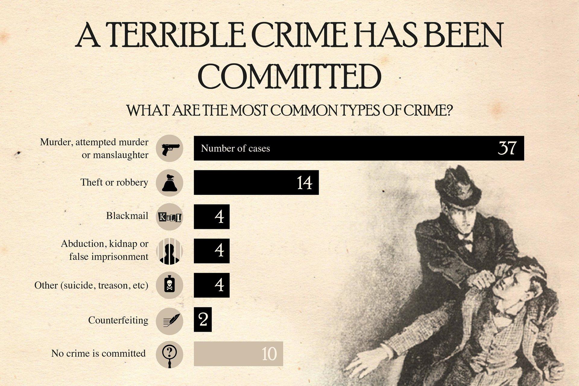 30 Case-book of Sherlock Holmes s05e04 The …