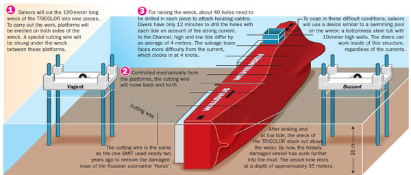 boat-cut-into-half-3