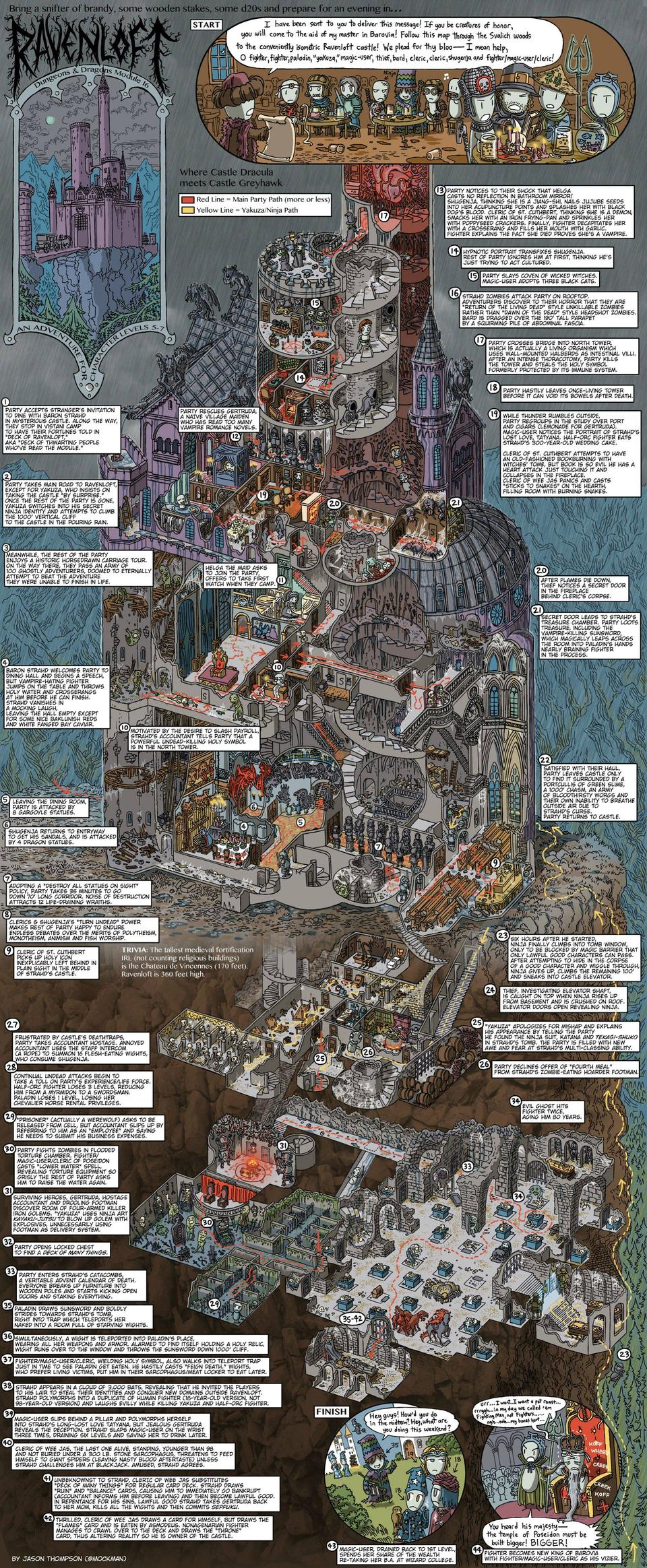 classic-dungeons-and-dragons-walkthrough-maps-6