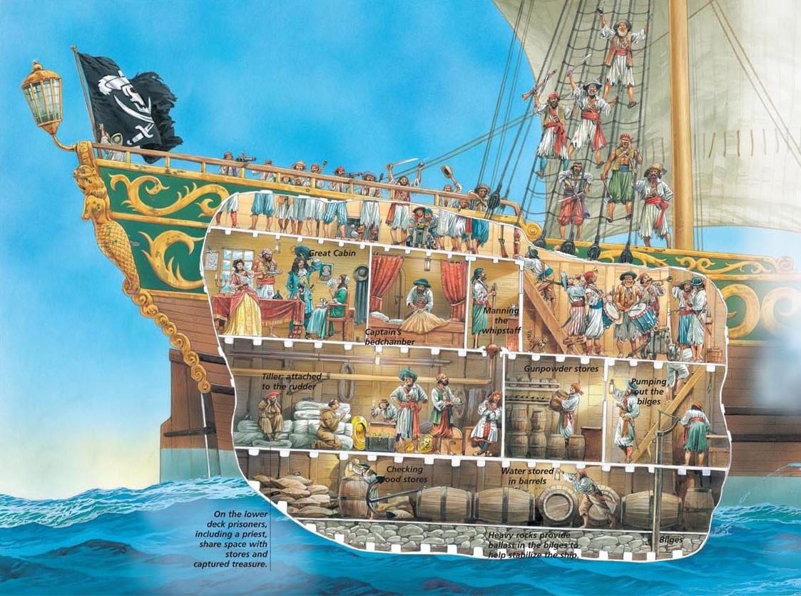 life-aboard-a-pirate-ship-3