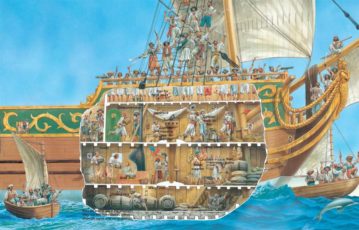 life-aboard-a-pirate-ship-4