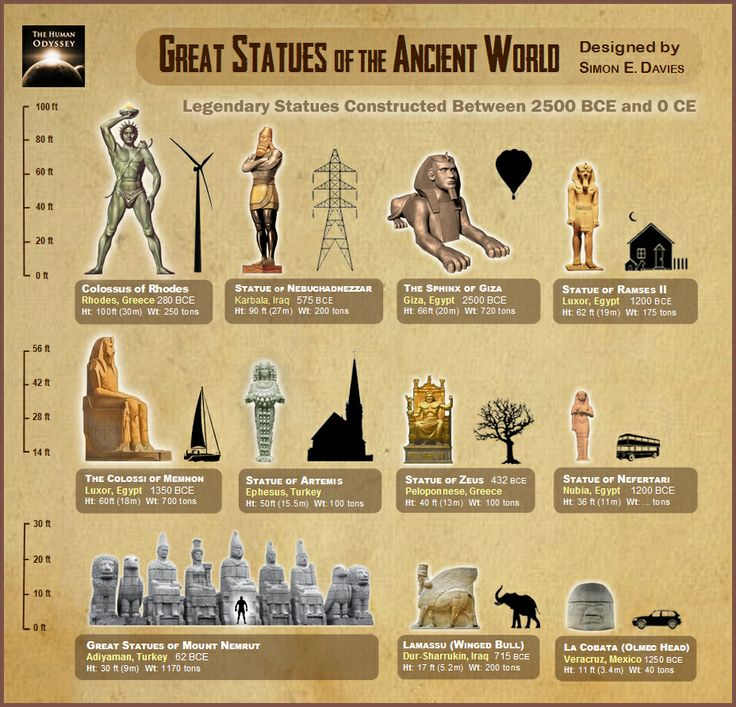 ancient-statues-sizes-greek-egypt