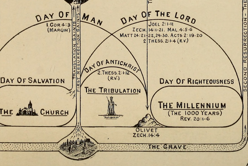 book-of-revelation-the-antichrist-revealed-11