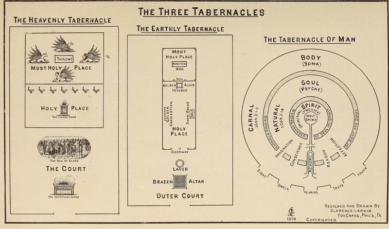 book-of-revelation-the-antichrist-revealed-18