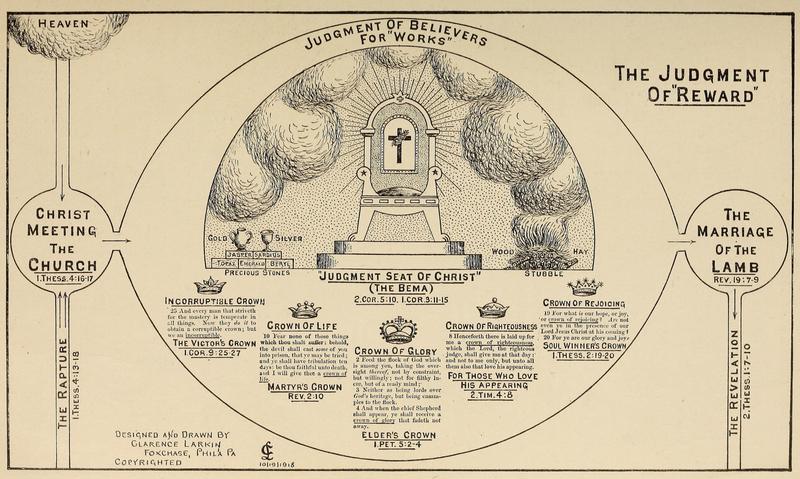 book-of-revelation-the-antichrist-revealed-28