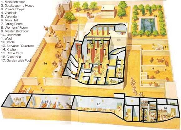 egyptian-wealthy-house-weathy-2