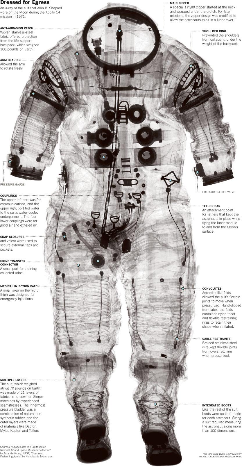 x-ray spacesuit shepard