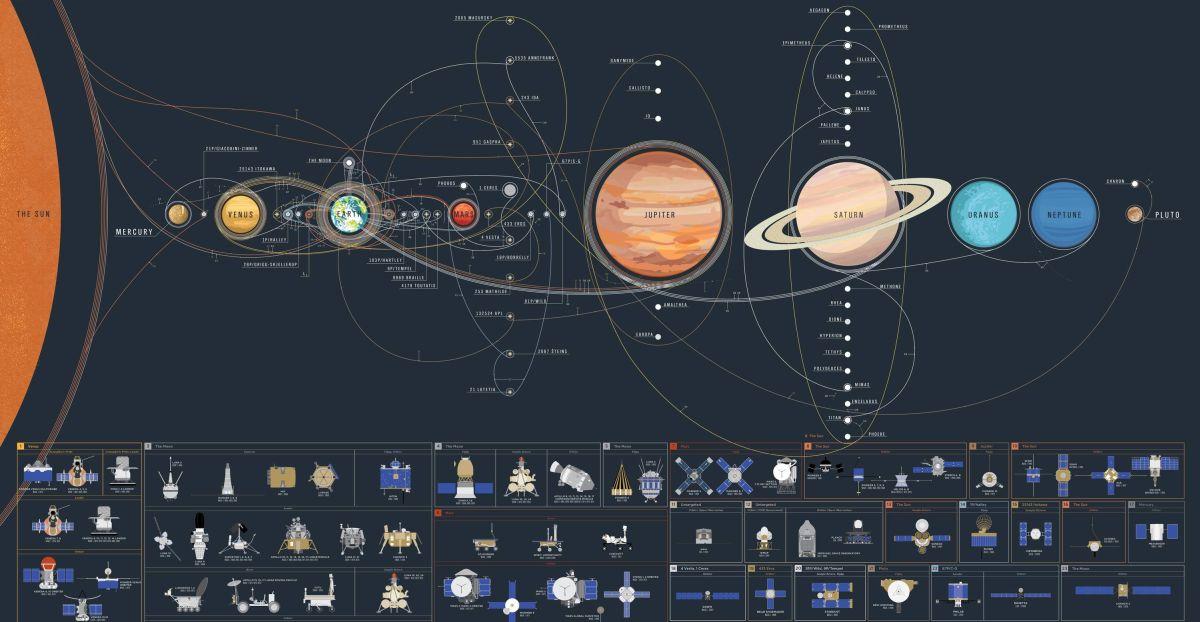 chart-of-cosmic-exploration-fb