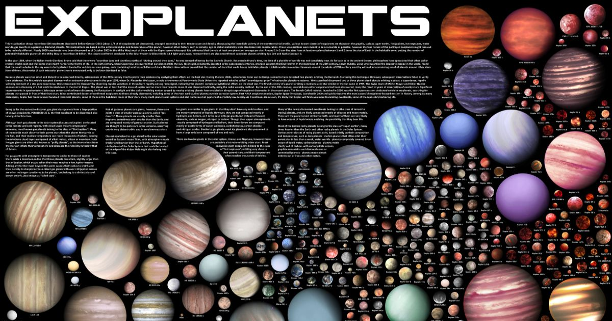 exoplanets_by_jaysimons-discovered-fb3