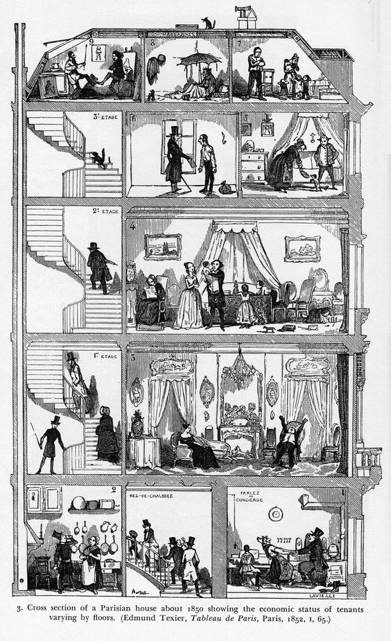 cross-section-of-a-parisian-house