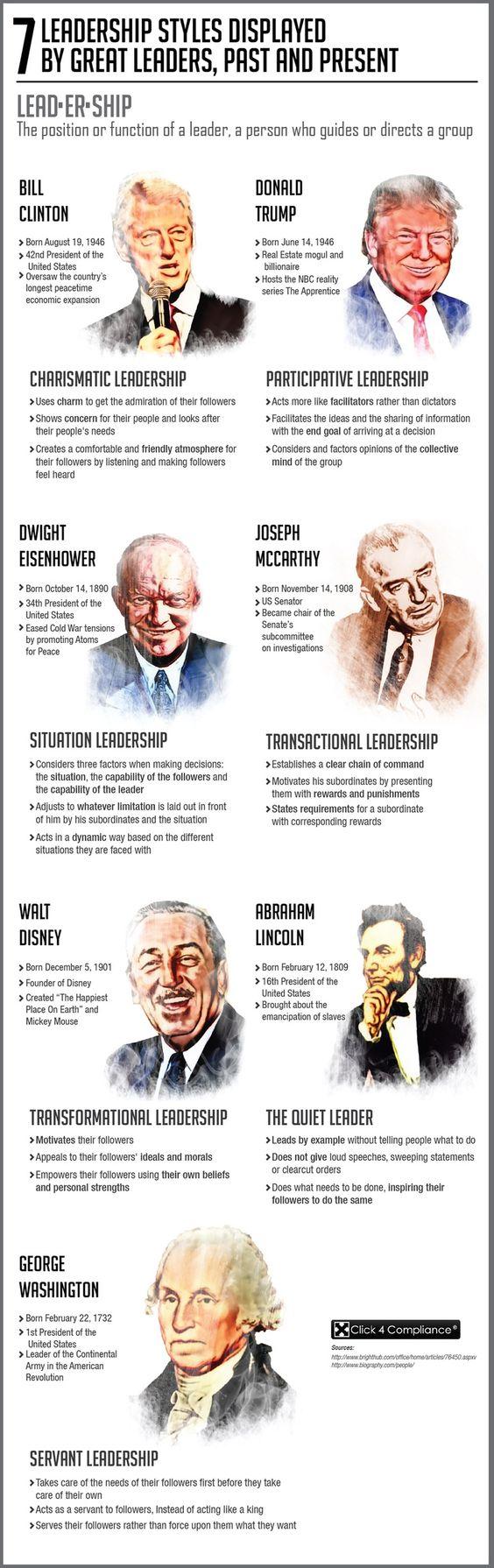 leadership-styles-donald-trump-clinton