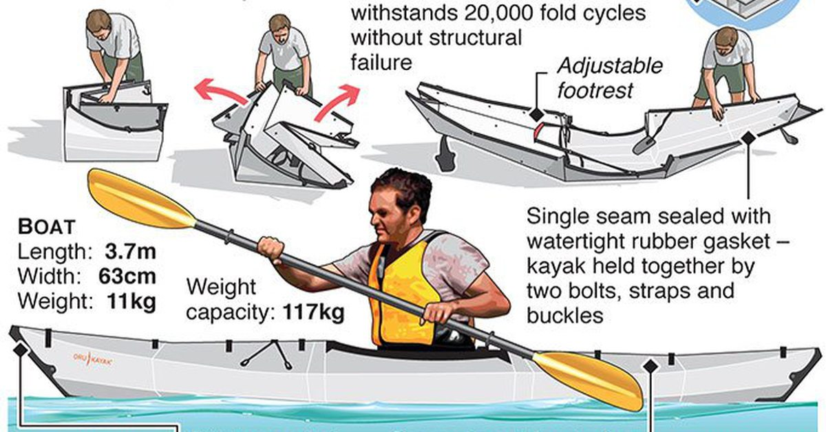 world�s first origami kayak earthly mission