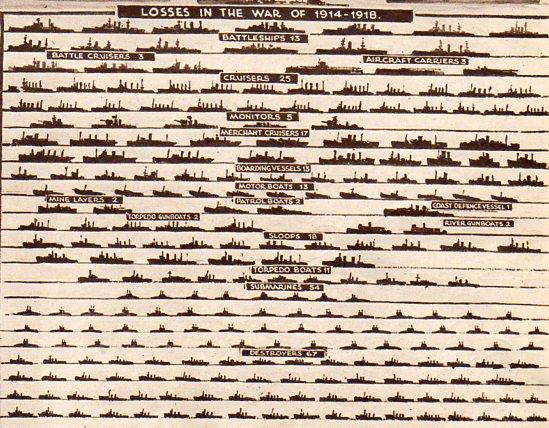 naval-war-losses-britain-2