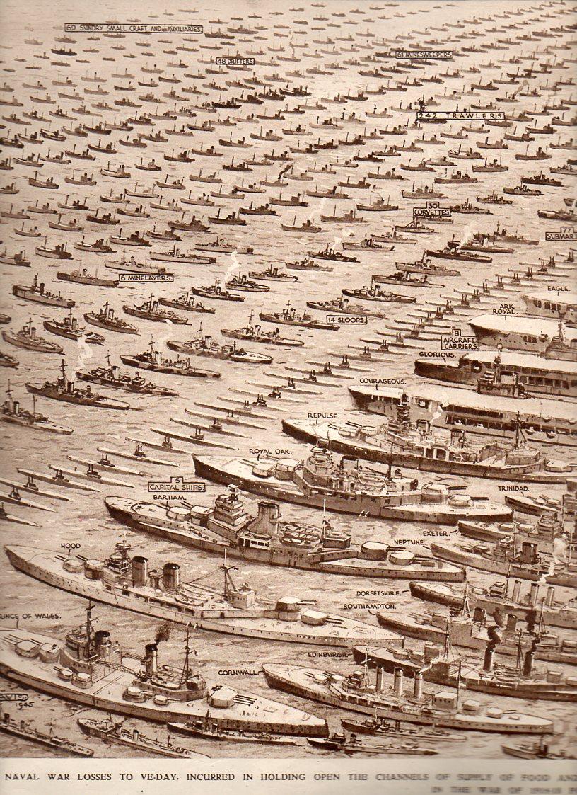 naval-war-losses-britain