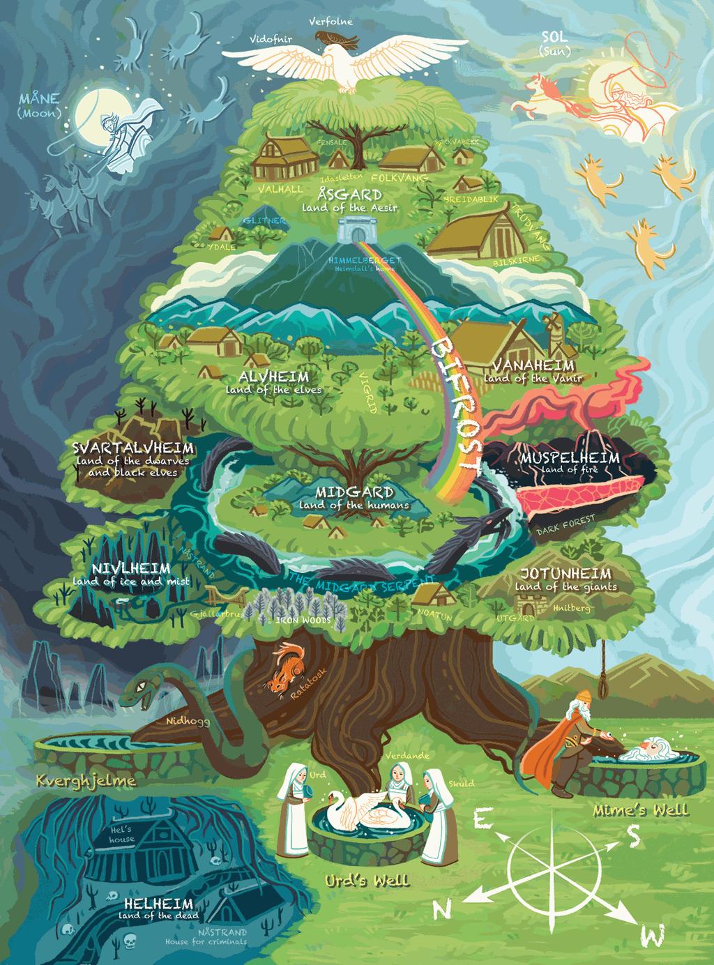 9-worlds-of-norese-mythology-1