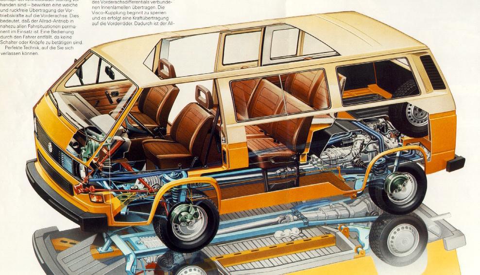 classic-volkswagen-transporter-cutaway-illustrations-5