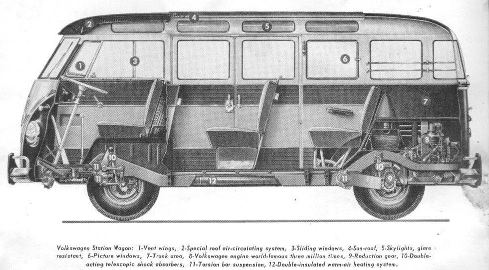 classic-volkswagen-transporter-cutaway-illustrations-6