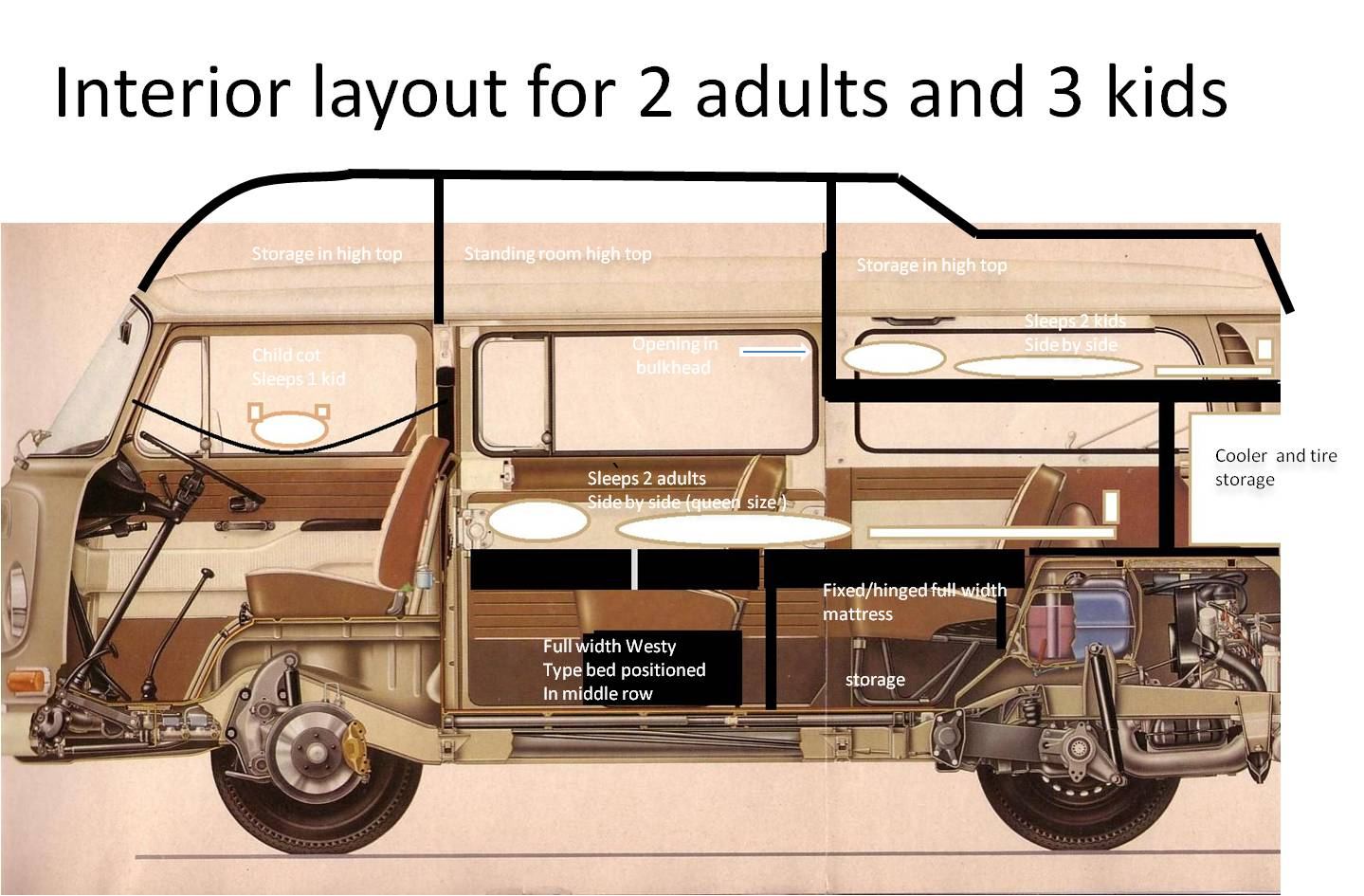 classic-volkswagen-transporter-cutaway-illustrations-8