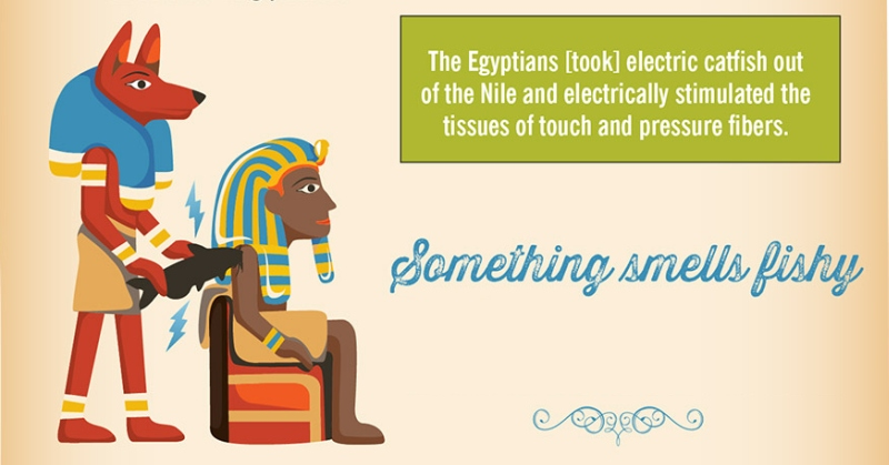 electricity-usage-in-ancient-civilizations_infographic-fb