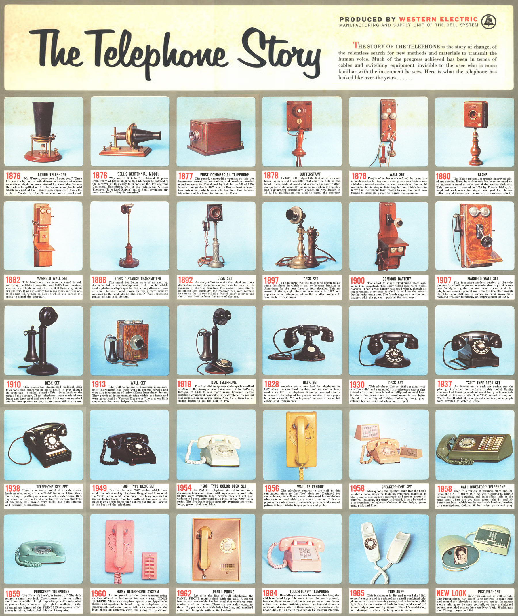 telephone-history-western-electric-infographic
