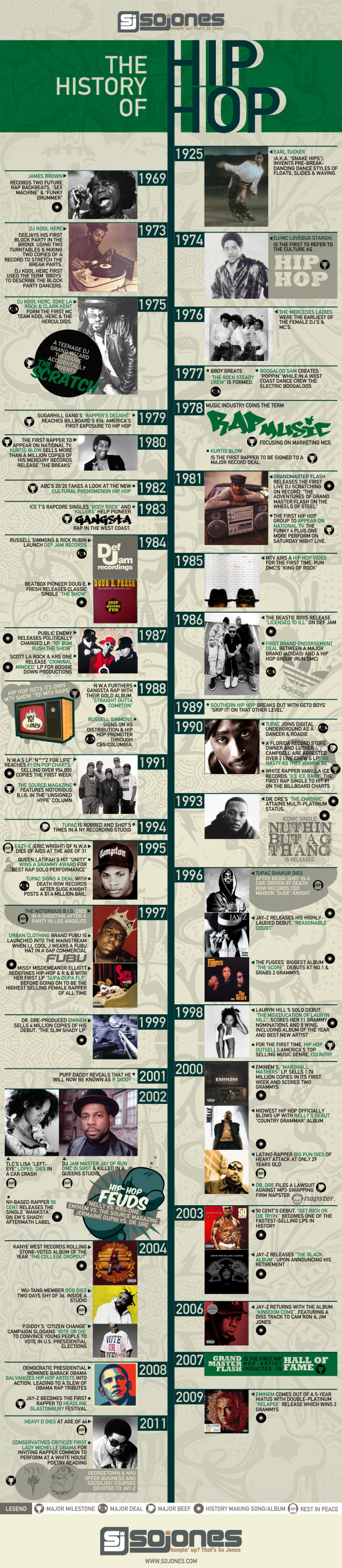 history-of-hip-hop-infographic