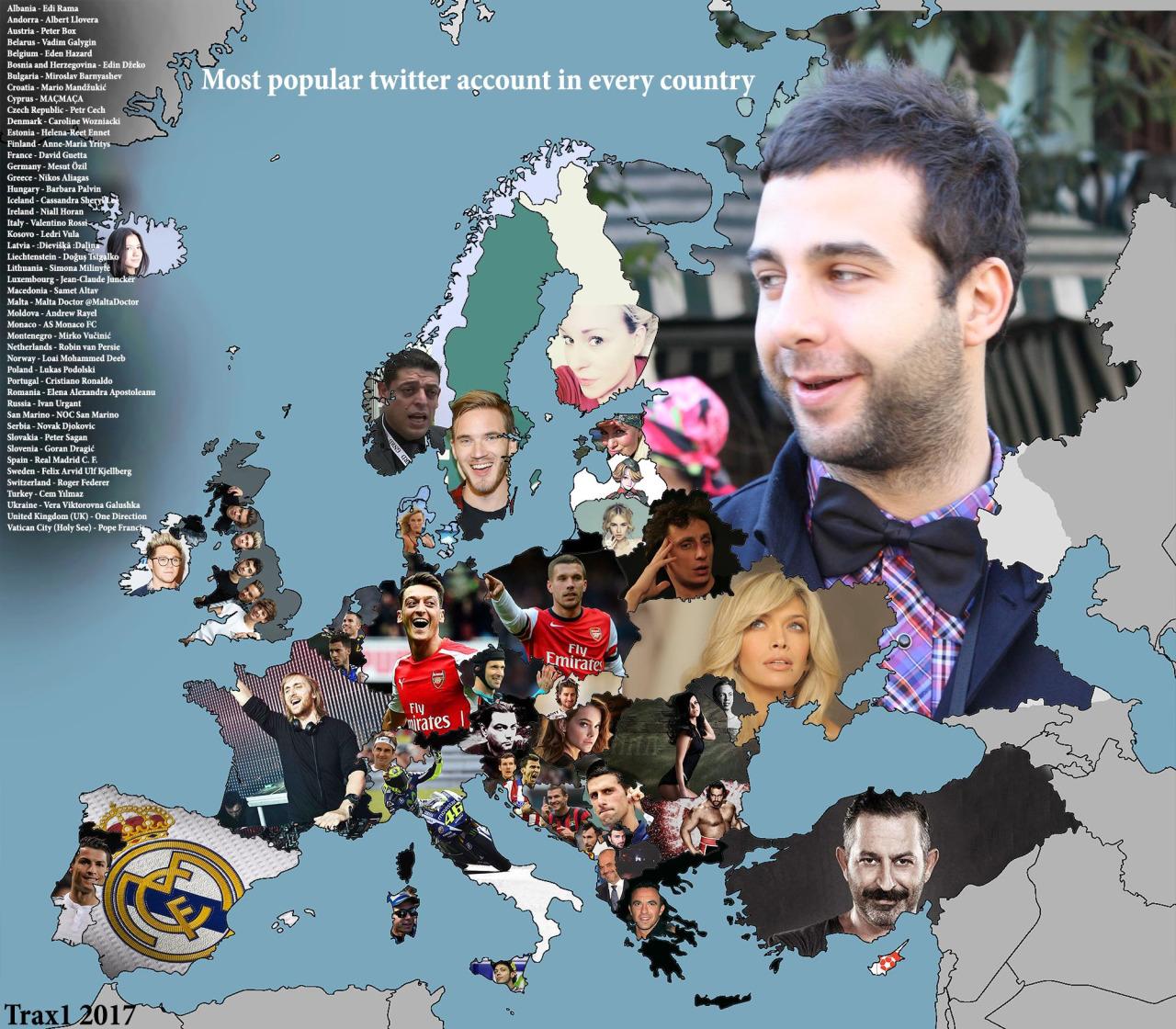 most-popular-twitter-accounts-around-europe