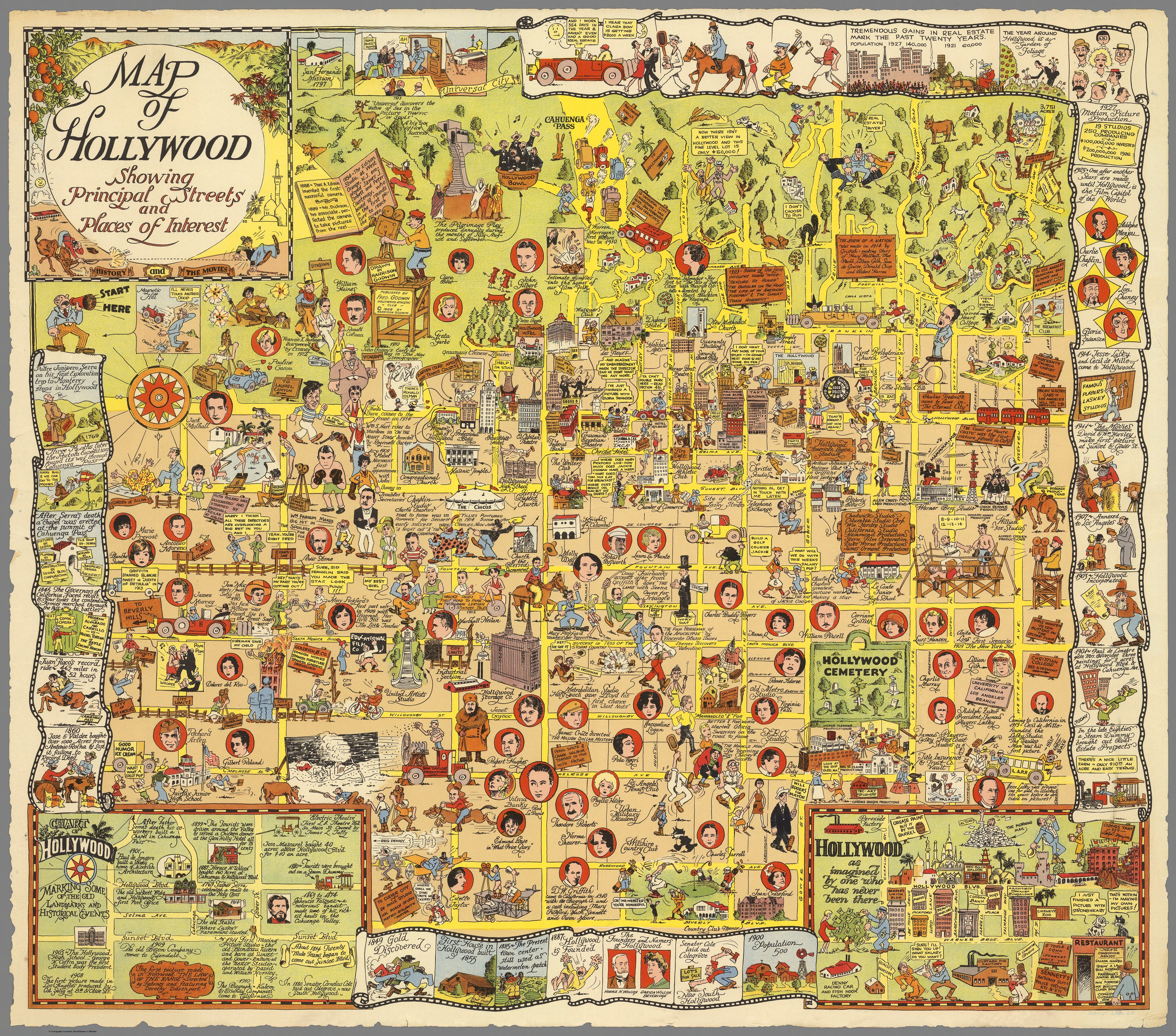 Cool Vintage Map of Hollywood   Earthly Mission