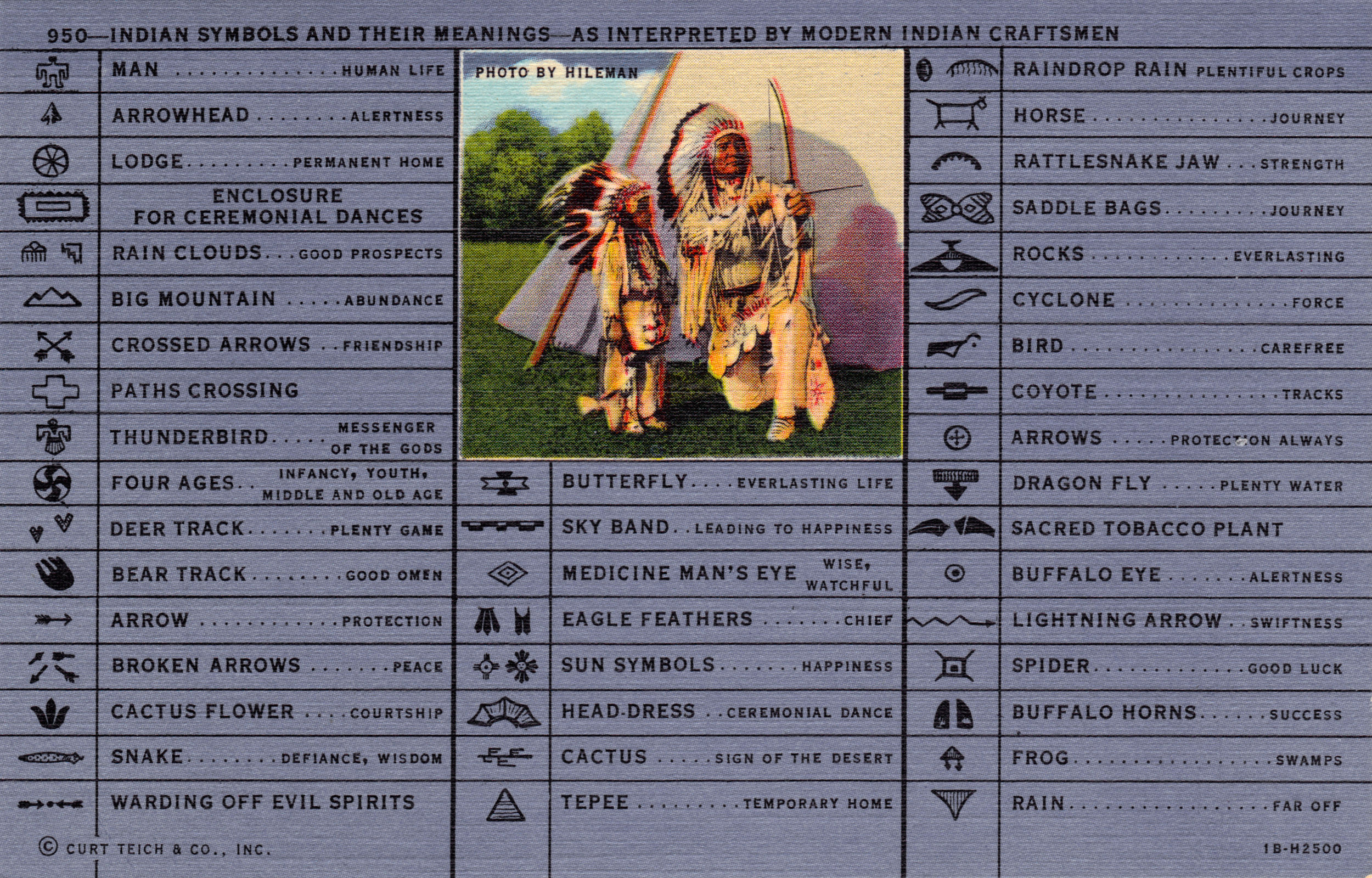 Native American Symbols And Their Meanings Earthly Mission