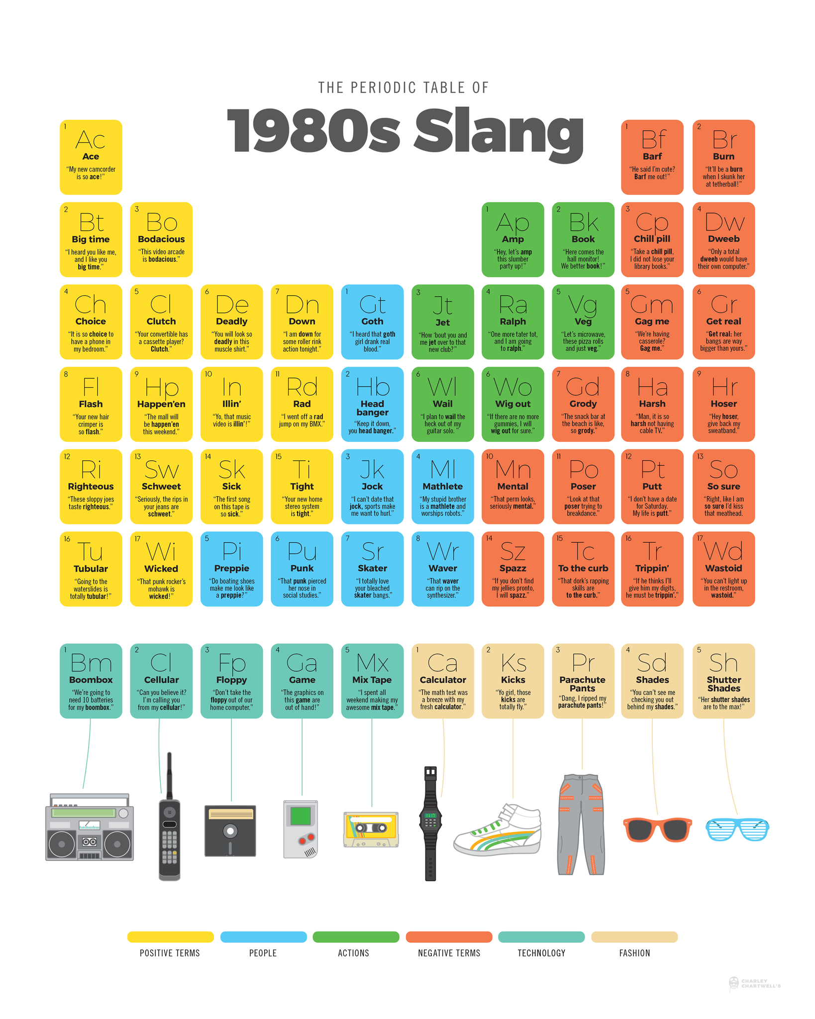 1980s the perodic table of 1980s slang | earthly mission